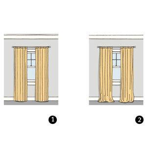 Иллюстрация, показывающая длину штор